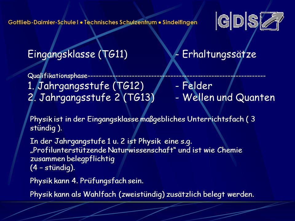 Eingangsklasse (TG11) - Erhaltungssätze Qualifikationsphase----------------------------------------------------------------- 1. Jahrgangsstufe (TG12)
