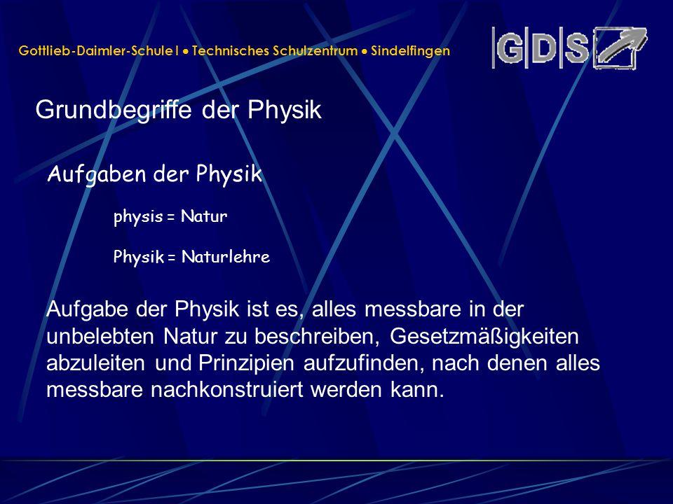 Gottlieb-Daimler-Schule I Technisches Schulzentrum Sindelfingen Grundbegriffe der Physik Aufgaben der Physik physis = Natur Physik = Naturlehre Aufgab