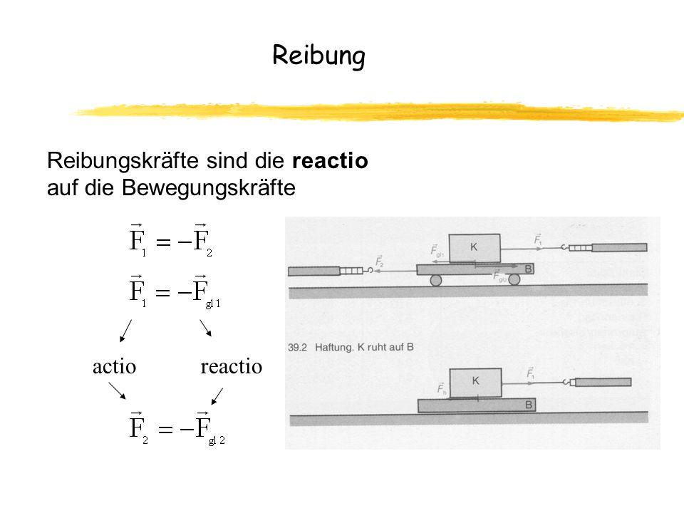 Reibung Reibungskräfte sind die reactio auf die Bewegungskräfte actioreactio