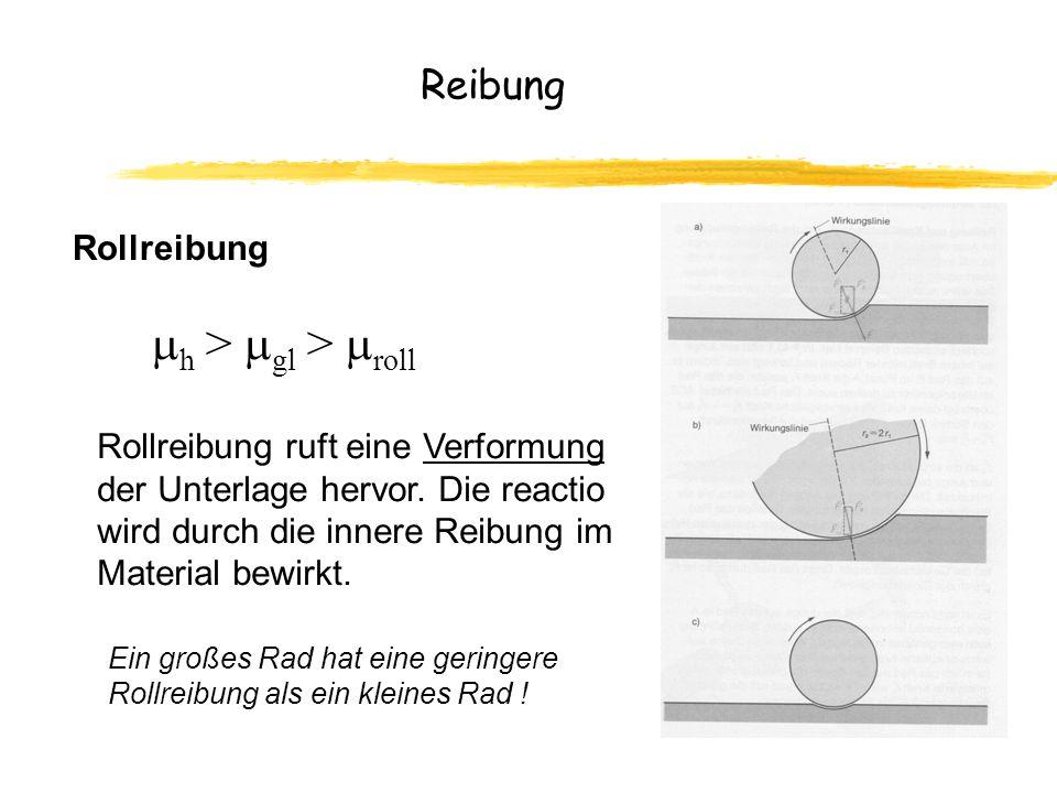 Reibung Rollreibung h > gl > roll Rollreibung ruft eine Verformung der Unterlage hervor.