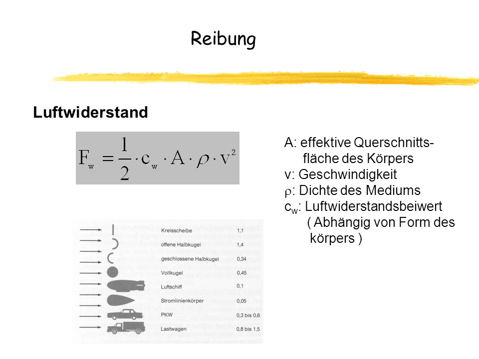 Reibung Luftwiderstand A: effektive Querschnitts- fläche des Körpers v: Geschwindigkeit : Dichte des Mediums c w : Luftwiderstandsbeiwert ( Abhängig von Form des körpers )