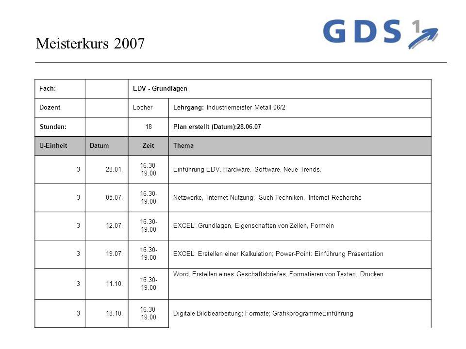 Meisterkurs 2007 Fach: EDV - Grundlagen Dozent LocherLehrgang: Industriemeister Metall 06/2 Stunden: 18Plan erstellt (Datum):28.06.07 U-EinheitDatumZe