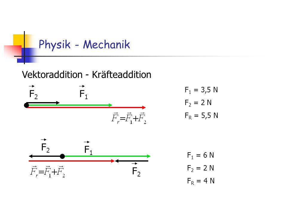 Physik - Mechanik F1F1 F2F2 F2F2 Vektoraddition - Kräfteaddition
