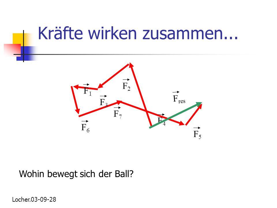 Physik - Mechanik F1F1 F2F2 Kräftezerlegung FGFG -F G F2F2 F1F1