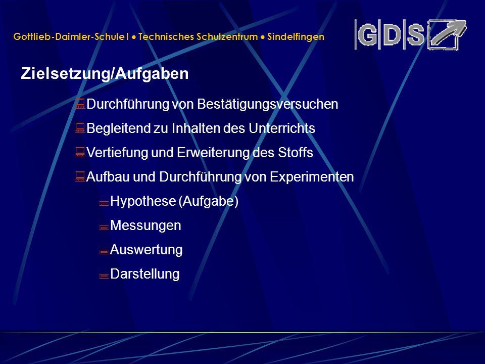 :Durchführung von Bestätigungsversuchen :Begleitend zu Inhalten des Unterrichts :Vertiefung und Erweiterung des Stoffs :Aufbau und Durchführung von Ex