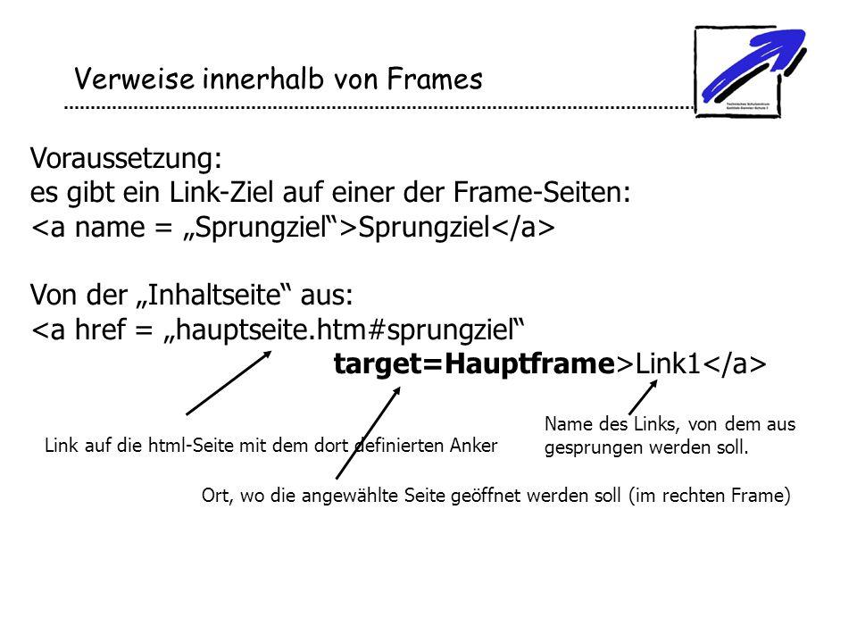 Verweise innerhalb von Frames Voraussetzung: es gibt ein Link-Ziel auf einer der Frame-Seiten: Sprungziel Von der Inhaltseite aus: Link1 Link auf die