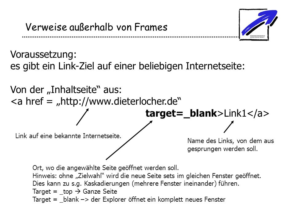 Verweise außerhalb von Frames Voraussetzung: es gibt ein Link-Ziel auf einer beliebigen Internetseite: Von der Inhaltseite aus: Link1 Link auf eine be
