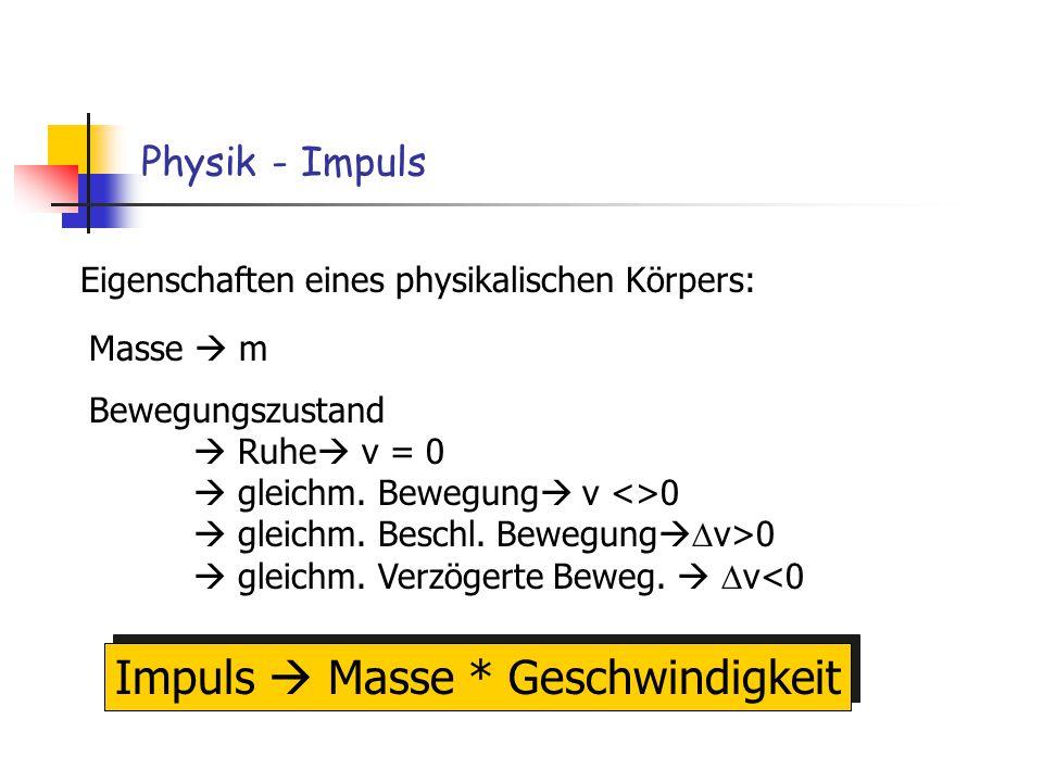 Physik - Impuls Eigenschaften eines physikalischen Körpers: Masse m Bewegungszustand Ruhe v = 0 gleichm. Bewegung v <>0 gleichm. Beschl. Bewegung v>0