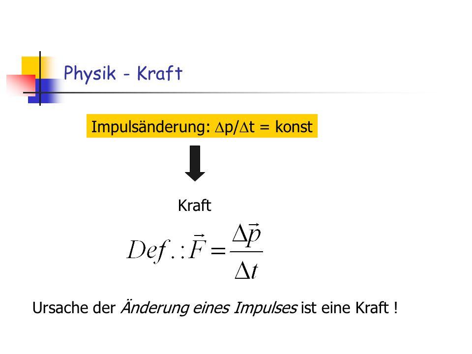 Physik - Kraft Impulsänderung: p/ t = konst Kraft Ursache der Änderung eines Impulses ist eine Kraft !