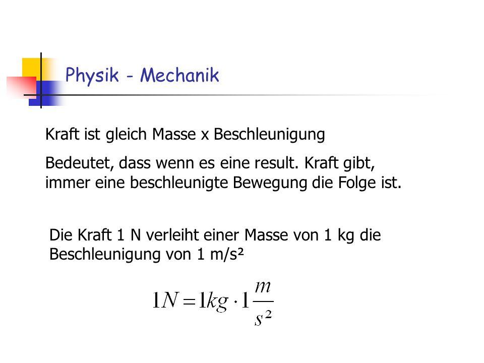 Physik - Mechanik Kraft ist gleich Masse x Beschleunigung Bedeutet, dass wenn es eine result. Kraft gibt, immer eine beschleunigte Bewegung die Folge