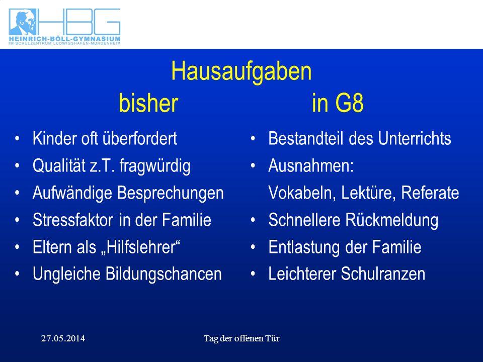 27.05.2014Tag der offenen Tür Hausaufgaben bisherin G8 Kinder oft überfordert Qualität z.T. fragwürdig Aufwändige Besprechungen Stressfaktor in der Fa