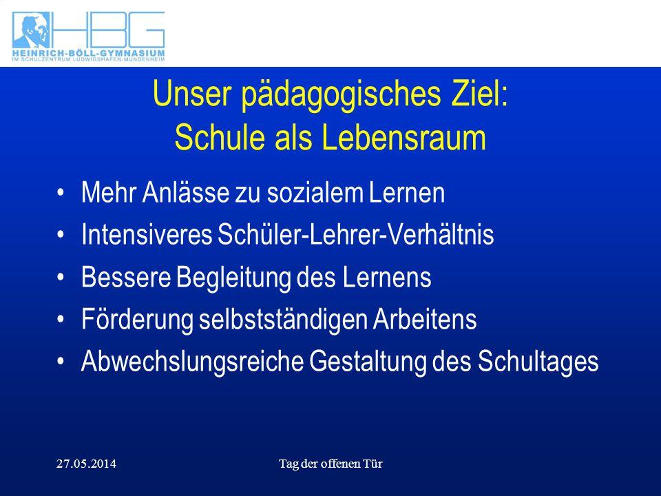 27.05.2014Tag der offenen Tür Unser pädagogisches Ziel: Schule als Lebensraum Mehr Anlässe zu sozialem Lernen Intensiveres Schüler-Lehrer-Verhältnis B