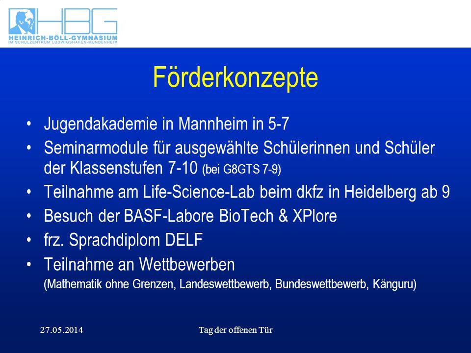 27.05.2014Tag der offenen Tür Förderkonzepte Jugendakademie in Mannheim in 5-7 Seminarmodule für ausgewählte Schülerinnen und Schüler der Klassenstufe