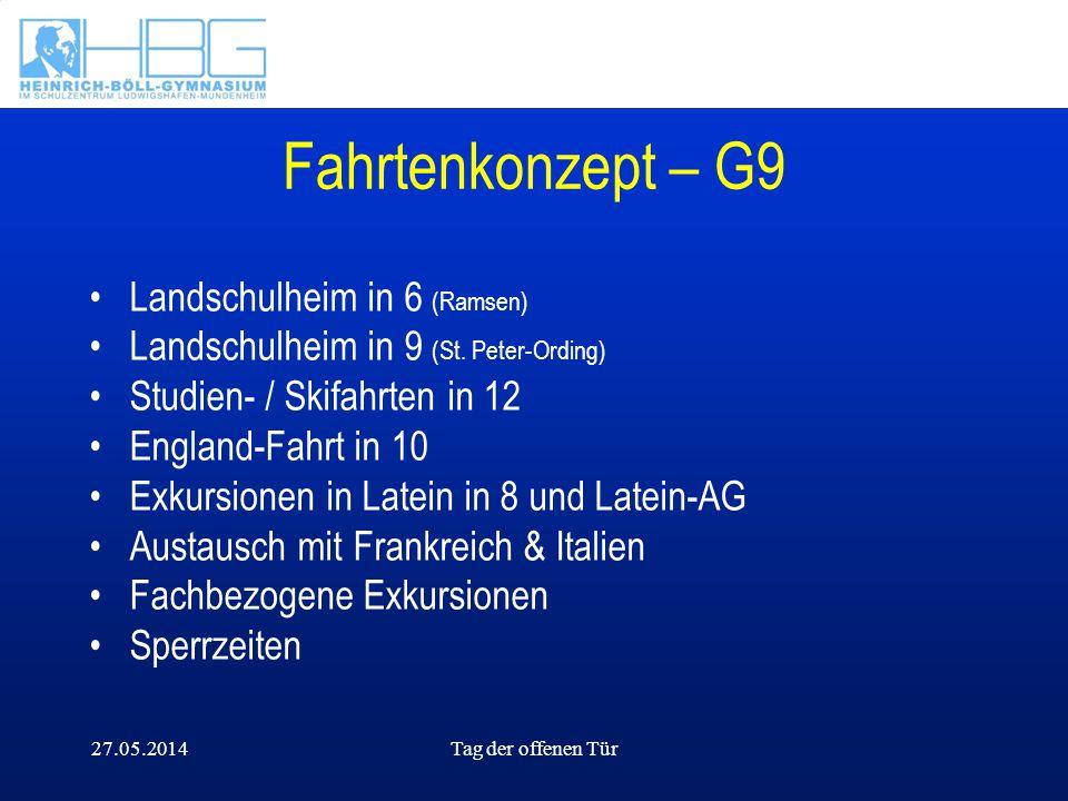 27.05.2014Tag der offenen Tür Fahrtenkonzept – G9 Landschulheim in 6 (Ramsen) Landschulheim in 9 (St. Peter-Ording) Studien- / Skifahrten in 12 Englan