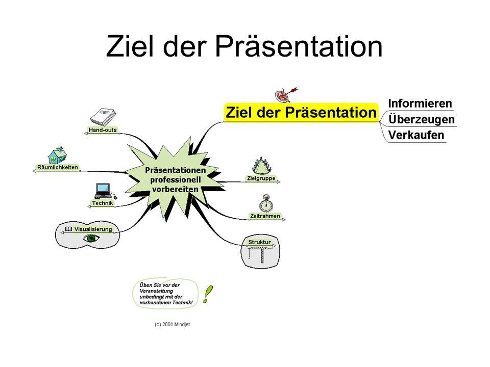 Ziel der Präsentation