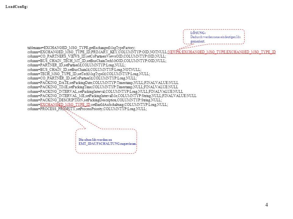 4 tablename=EXCHANGED_MSG_TYPE,getExchangedMsgTypeFactory; column=EXCHANGED_MSG_TYPE_ID,PRIMARY_KEY,COLUMNTYP:OID,NOTNULL;NEWPK:EXCHANGED_MSG_TYPE,EXCHANGED_MSG_TYPE_ID column=CO_PARTNERS_VIEWS_ID,setCoPartnersViewsOID,COLUMNTYP:OID,NULL; column=BUS_CHAIN_TECH_MT_ID,setBusChainTechMtOID,COLUMNTYP:OID,NULL; column=PARTNER_ID,setPartnerId,COLUMNTYP:Long,NULL; column=BUS_CHAIN_ID,setBusChainId,COLUMNTYP:Long,NOTNULL; column=TECH_MSG_TYPE_ID,setTechMsgTypeId,COLUMNTYP:Long,NULL; column=CO_PARTNER_ID,setCoPartnerId,COLUMNTYP:Long,NULL; column=PACKING_DATE,setPackingDate,COLUMNTYP:Timestamp,NULL;FINALVALUE:NULL column=PACKING_TIME,setPackingTime,COLUMNTYP:Timestamp,NULL;FINALVALUE:NULL column=PACKING_INTERVAL,setPackingInterval,COLUMNTYP:Long,NULL;FINALVALUE:NULL column=PACKING_INTERVAL_ME,setPackingIntervalMe,COLUMNTYP:String,NULL;FINALVALUE:NULL column=PACKING_DESCRIPTION,setPackingDescription,COLUMNTYP:String,NULL; column=EXCHANGED_MSG_TYPE_ID,setEmtIdAufschaltung,COLUMNTYP:Long,NULL; column=PROCESS_PRIORITY,setProcessPriority,COLUMNTYP:Long,NULL; LoadConfig: LÖSUNG: Dadurch werden neue eindeutigen Ids generiert.