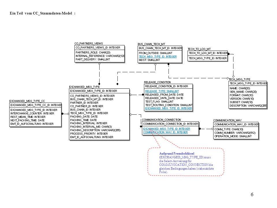 7 select COMMUNICATION_CONNECTION_ID, EXCHANGED_MSG_TYPE.EXCHANGED_MSG_TYPE_ID, COMMUNICATION_WAY_ID from COMMUNICATION_CONNECTION, EXCHANGED_MSG_TYPE, BUS_CHAIN_TECH_MT, TECH_TO_LOG_MT, BUS_CHAIN_LOG_MT where COMMUNICATION_CONNECTION.EXCHANGED_MSG_TYPE_ID=EXCHANGED_MSG_TYPE.EXCHANGED_MSG_TYPE_ID and EXCHANGED_MSG_TYPE.BUS_CHAIN_LOG_MT_ID=BUS_CHAIN_LOG_MT.BUS_CHAIN_LOG_MT_ID and BUS_CHAIN_LOG_MT.BUS_CHAIN_ID=BUS_CHAIN_TECH_MT.BUS_CHAIN_ID and TECH_TO_LOG_MT.LOG_MSG_TYPE_ID=BUS_CHAIN_LOG_MT.LOG_MSG_TYPE_ID and TECH_TO_LOG_MT.TECH_MSG_TYPE_ID=BUS_CHAIN_TECH_MT.TECH_MSG_TYPE_ID order by COMMUNICATION_CONNECTION_ID asc COMMUNICATION_CONNECTION: Nachdem die Select-Anweisung aus geführt wird, sieht man, dass die Ids nicht mehr eindeutig sind.