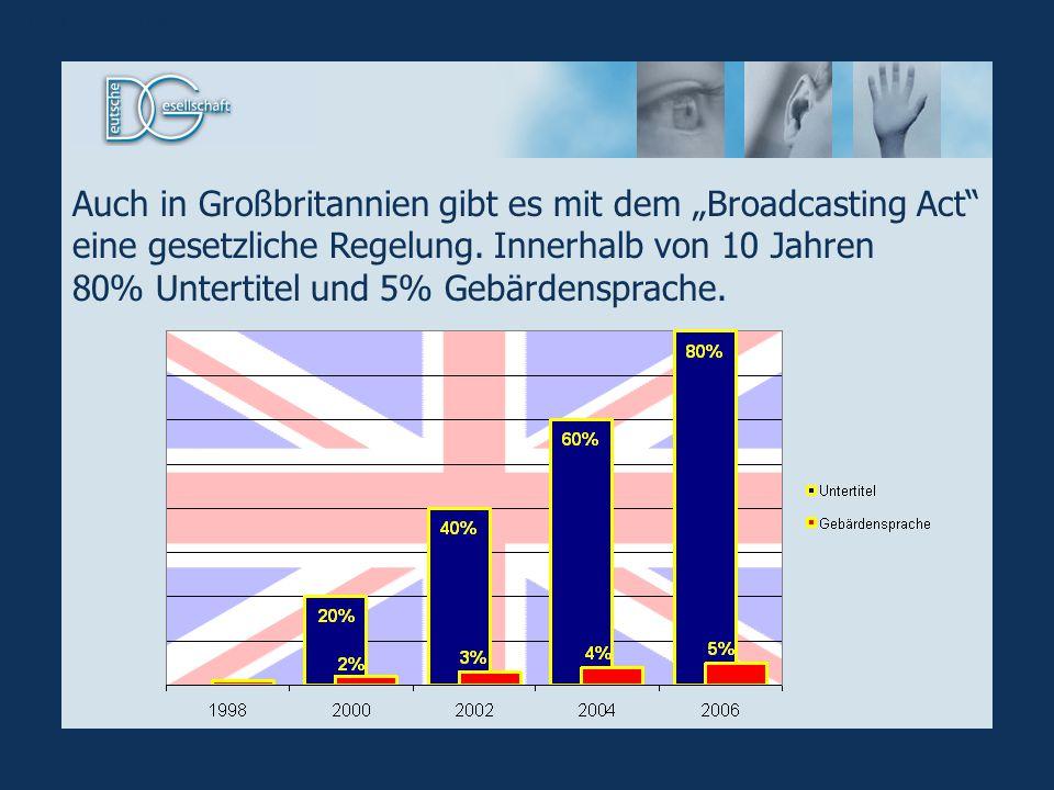 Auch in Großbritannien gibt es mit dem Broadcasting Act eine gesetzliche Regelung. Innerhalb von 10 Jahren 80% Untertitel und 5% Gebärdensprache. UT-G