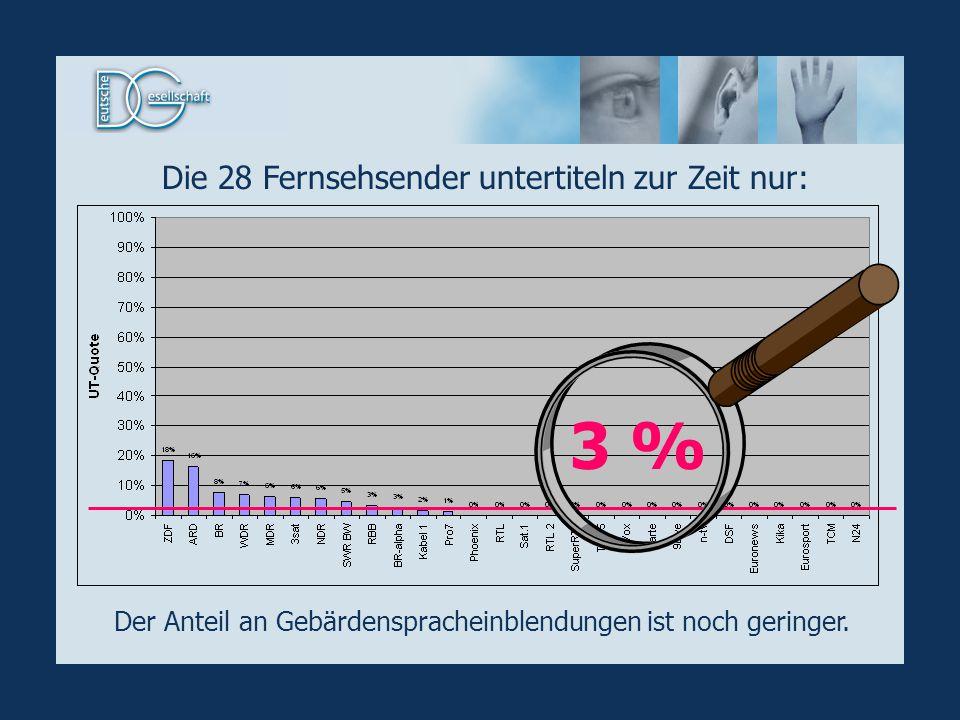 100% Sie erreichen die Arbeitsgruppe per E-Mail: weitere Infos unter: April 2005 Bernd Schneider Arbeitsgruppe@taubenschlag.de www.taubenschlag.de/untertitel Ich begrüße...