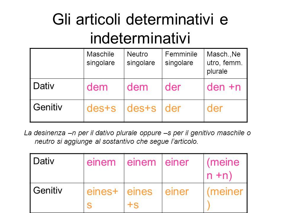 Gli articoli determinativi e indeterminativi La desinenza –n per il dativo plurale oppure –s per il genitivo maschile o neutro si aggiunge al sostantivo che segue larticolo.