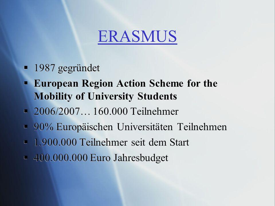 ERASMUS 1987 gegründet European Region Action Scheme for the Mobility of University Students 2006/2007… 160.000 Teilnehmer 90% Europäischen Universitäten Teilnehmen 1.900.000 Teilnehmer seit dem Start 400.000.000 Euro Jahresbudget 1987 gegründet European Region Action Scheme for the Mobility of University Students 2006/2007… 160.000 Teilnehmer 90% Europäischen Universitäten Teilnehmen 1.900.000 Teilnehmer seit dem Start 400.000.000 Euro Jahresbudget
