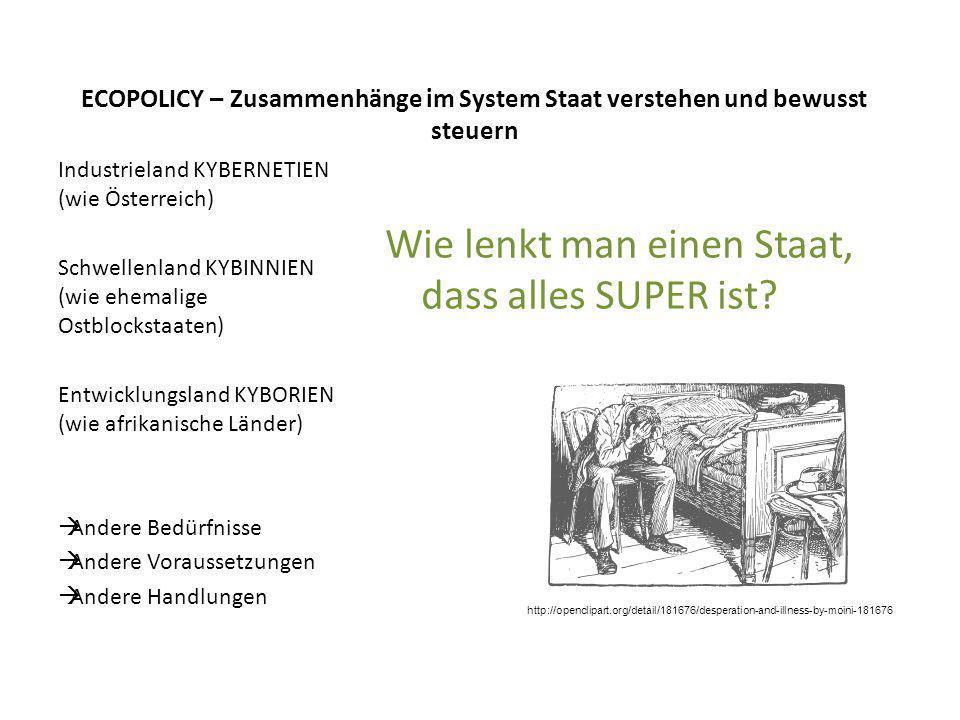 ECOPOLICY – Zusammenhänge im System Staat verstehen und bewusst steuern Wie lenkt man einen Staat, dass alles SUPER ist? Industrieland KYBERNETIEN (wi