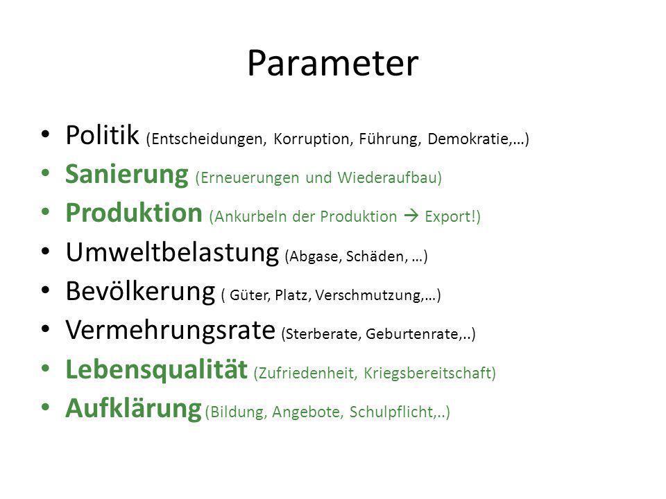 Parameter Politik (Entscheidungen, Korruption, Führung, Demokratie,…) Sanierung (Erneuerungen und Wiederaufbau) Produktion (Ankurbeln der Produktion E