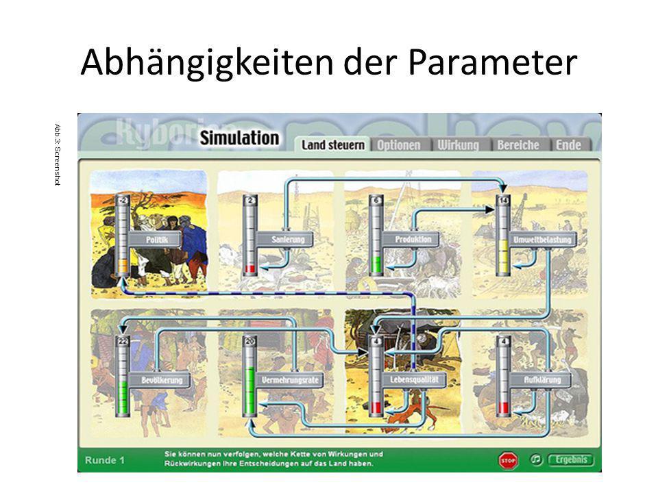 Abhängigkeiten der Parameter Abb.3: Screenshot