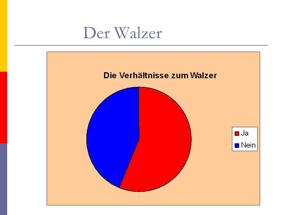 Der Walzer