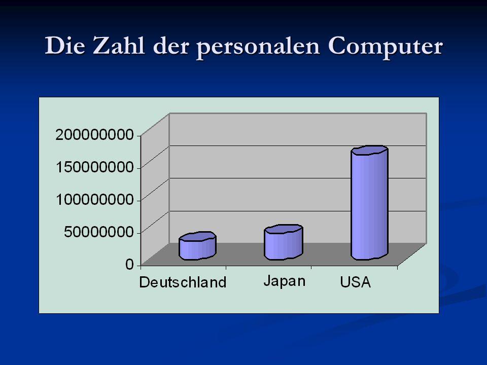 Die Zahl der personalen Computer