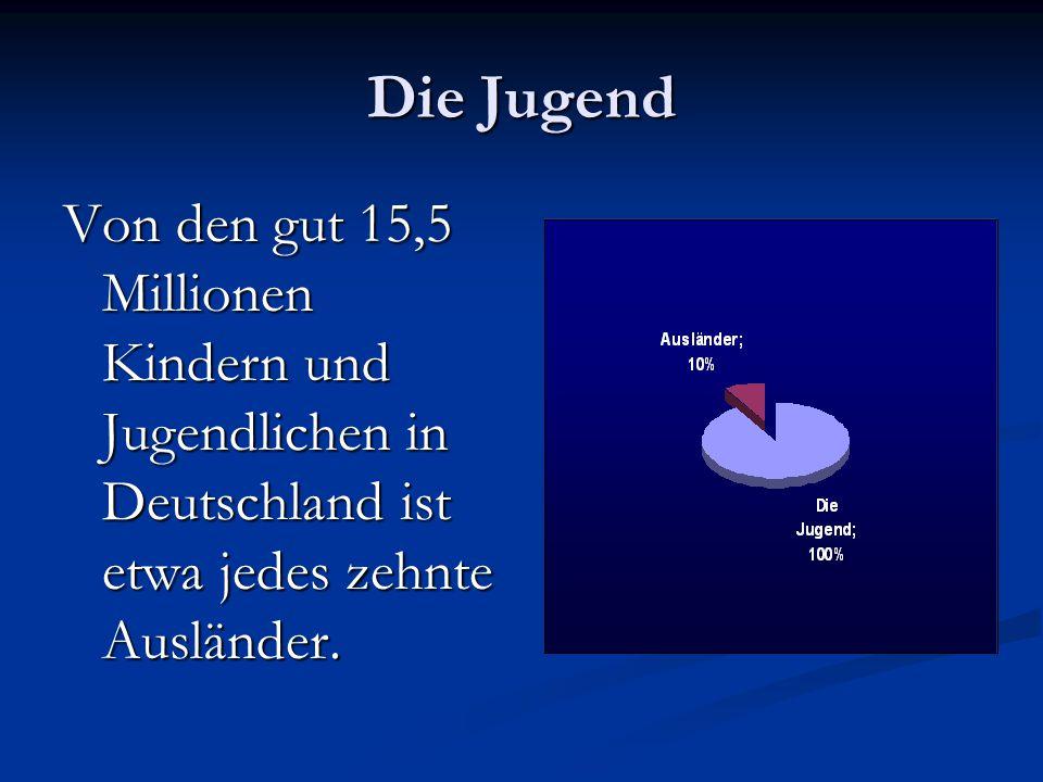 Die Jugend Von den gut 15,5 Millionen Kindern und Jugendlichen in Deutschland ist etwa jedes zehnte Ausländer.