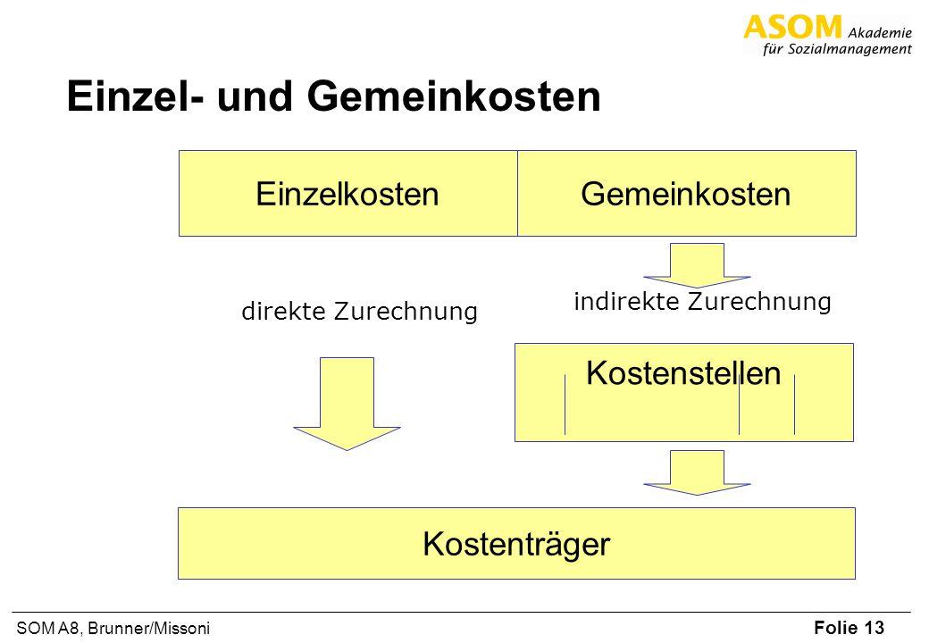 Folie 13 SOM A8, Brunner/Missoni Einzel- und Gemeinkosten EinzelkostenGemeinkosten Kostenstellen Kostenträger direkte Zurechnung indirekte Zurechnung