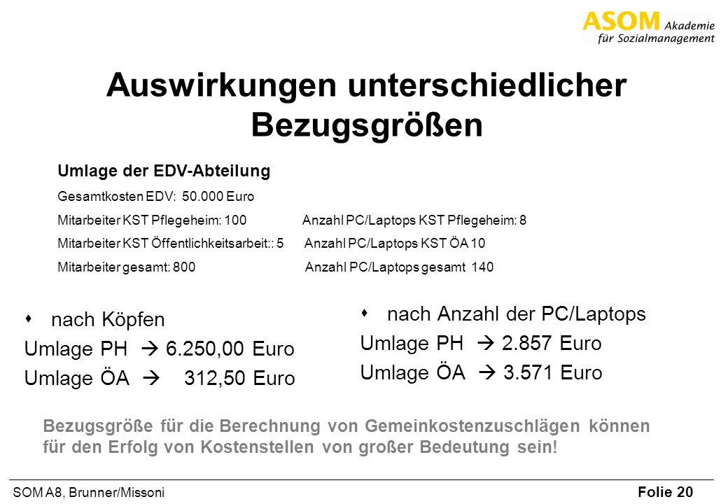 Folie 20 SOM A8, Brunner/Missoni Auswirkungen unterschiedlicher Bezugsgrößen nach Köpfen Umlage PH 6.250,00 Euro Umlage ÖA 312,50 Euro nach Anzahl der