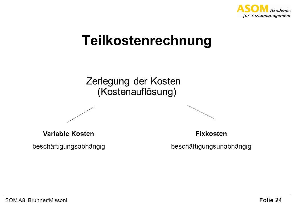 Folie 24 SOM A8, Brunner/Missoni Teilkostenrechnung Zerlegung der Kosten (Kostenauflösung) Variable Kosten beschäftigungsabhängig Fixkosten beschäftig