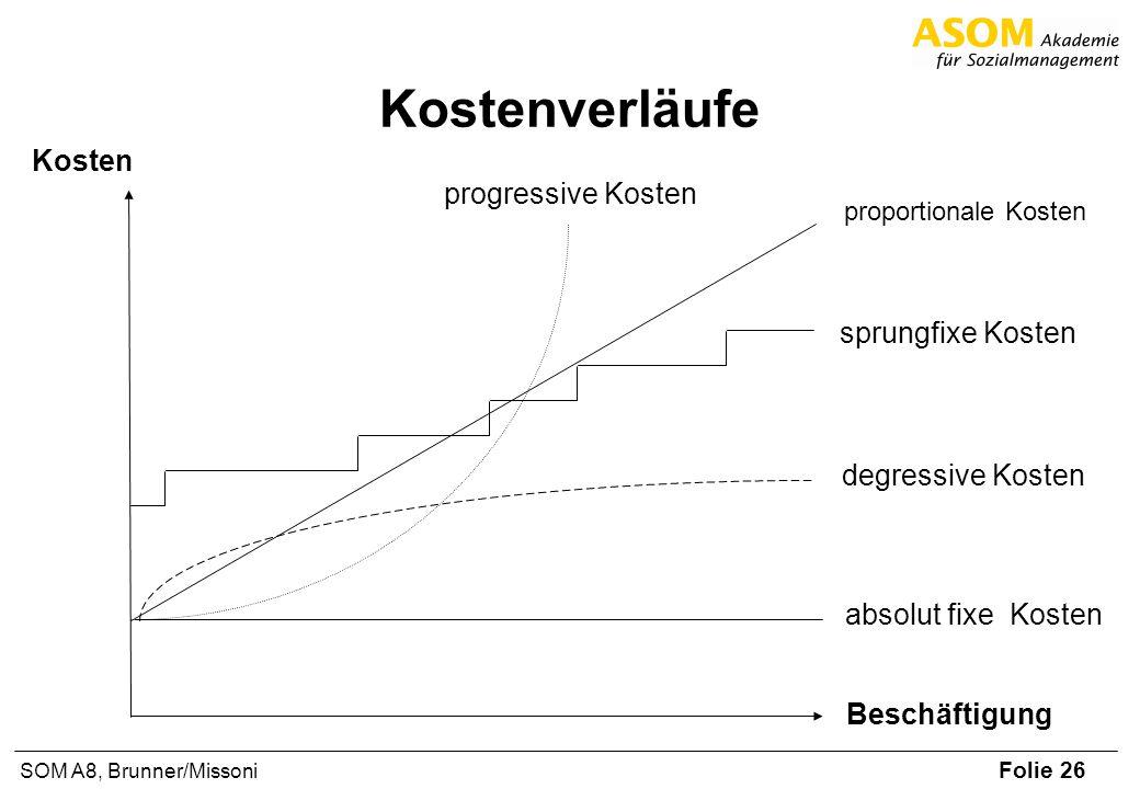 Folie 26 SOM A8, Brunner/Missoni Beschäftigung Kosten absolut fixe Kosten sprungfixe Kosten degressive Kosten proportionale Kosten progressive Kosten