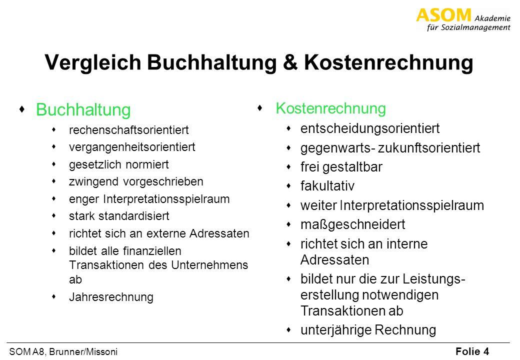 Folie 4 SOM A8, Brunner/Missoni Vergleich Buchhaltung & Kostenrechnung Buchhaltung rechenschaftsorientiert vergangenheitsorientiert gesetzlich normier