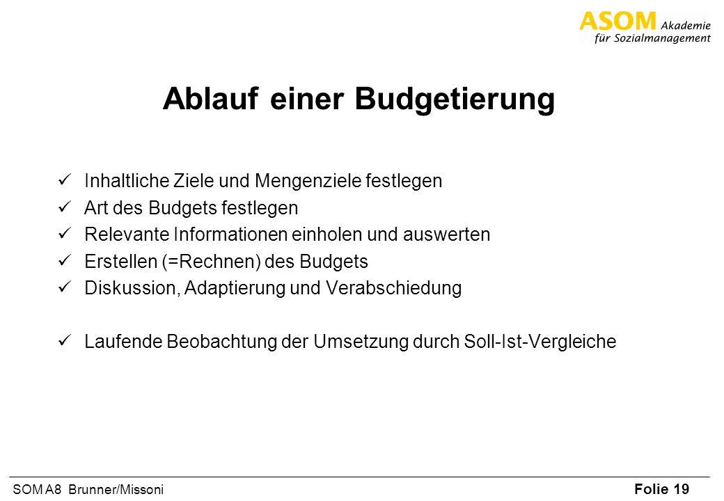Folie 19 SOM A8 Brunner/Missoni Ablauf einer Budgetierung Inhaltliche Ziele und Mengenziele festlegen Art des Budgets festlegen Relevante Informatione