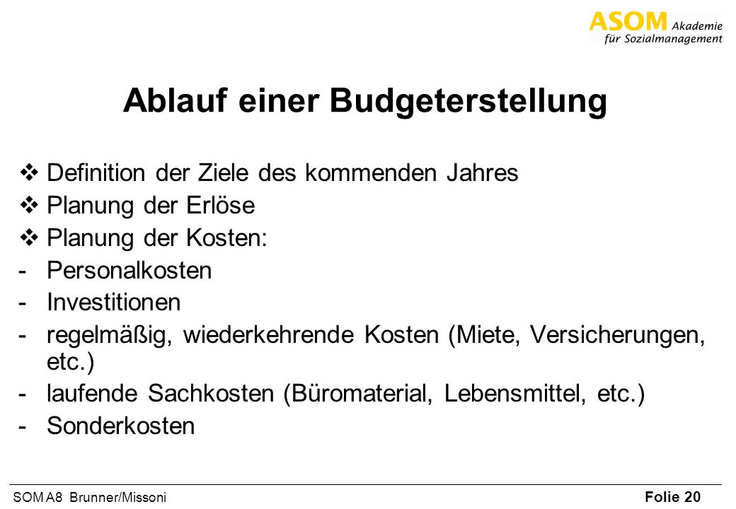 Folie 20 SOM A8 Brunner/Missoni Ablauf einer Budgeterstellung Definition der Ziele des kommenden Jahres Planung der Erlöse Planung der Kosten: -Person