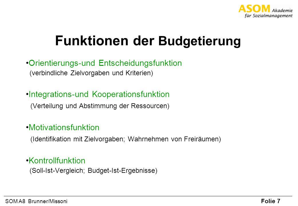 Folie 7 SOM A8 Brunner/Missoni Funktionen der Budgetierung Orientierungs-und Entscheidungsfunktion (verbindliche Zielvorgaben und Kriterien) Integrati