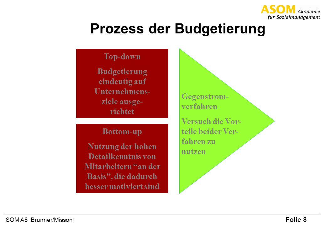 Folie 8 SOM A8 Brunner/Missoni Prozess der Budgetierung Top-down Budgetierung eindeutig auf Unternehmens- ziele ausge- richtet Bottom-up Nutzung der h