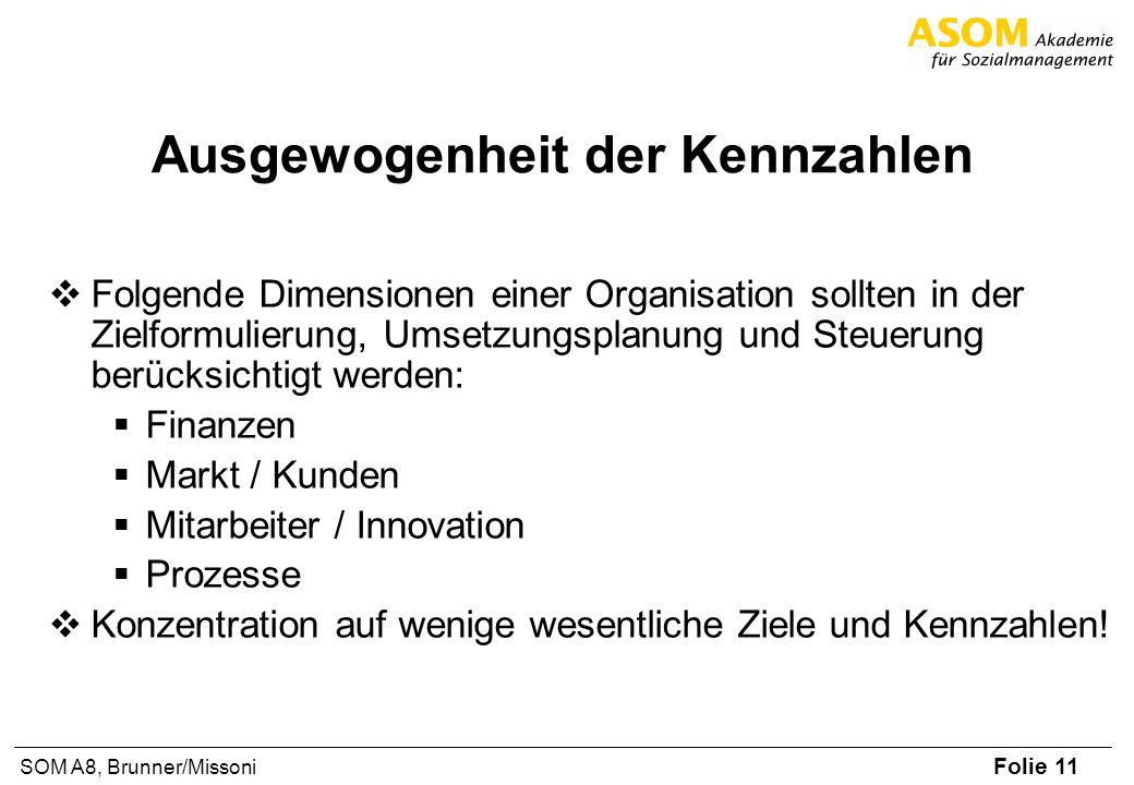 Folie 11 SOM A8, Brunner/Missoni Ausgewogenheit der Kennzahlen Folgende Dimensionen einer Organisation sollten in der Zielformulierung, Umsetzungsplanung und Steuerung berücksichtigt werden: Finanzen Markt / Kunden Mitarbeiter / Innovation Prozesse Konzentration auf wenige wesentliche Ziele und Kennzahlen!