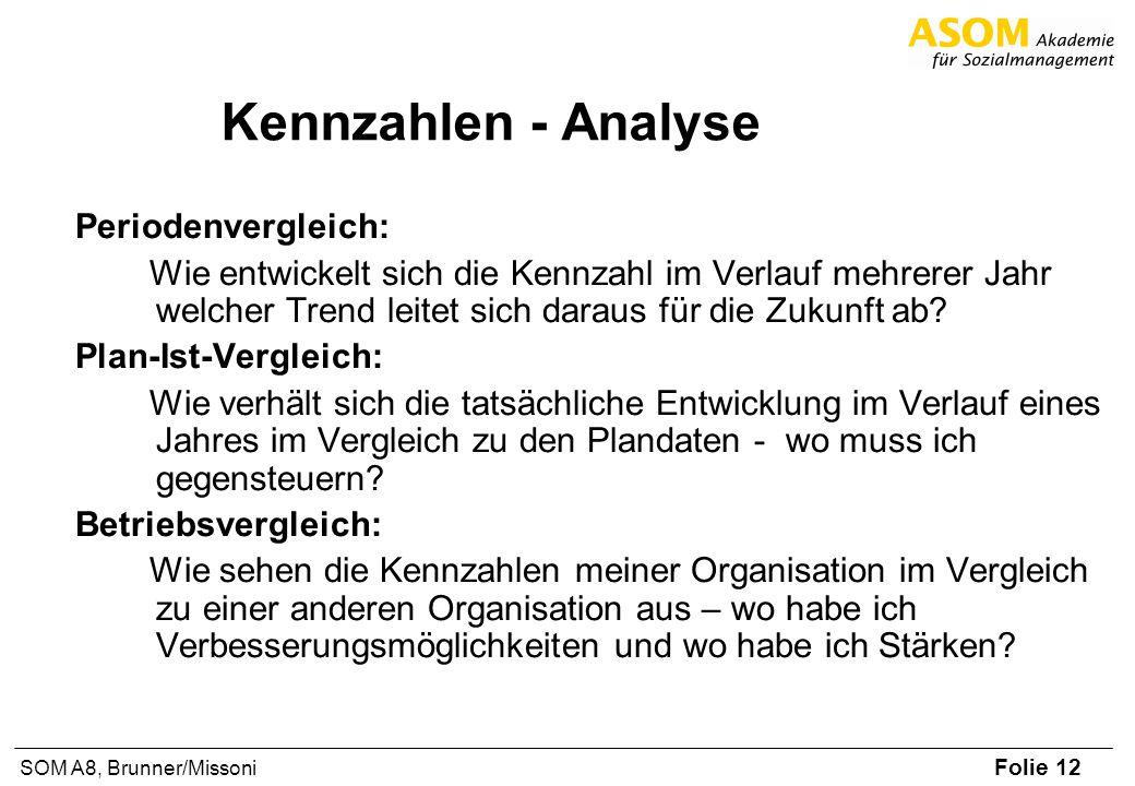Folie 12 SOM A8, Brunner/Missoni Kennzahlen - Analyse Periodenvergleich: Wie entwickelt sich die Kennzahl im Verlauf mehrerer Jahr welcher Trend leitet sich daraus für die Zukunft ab.