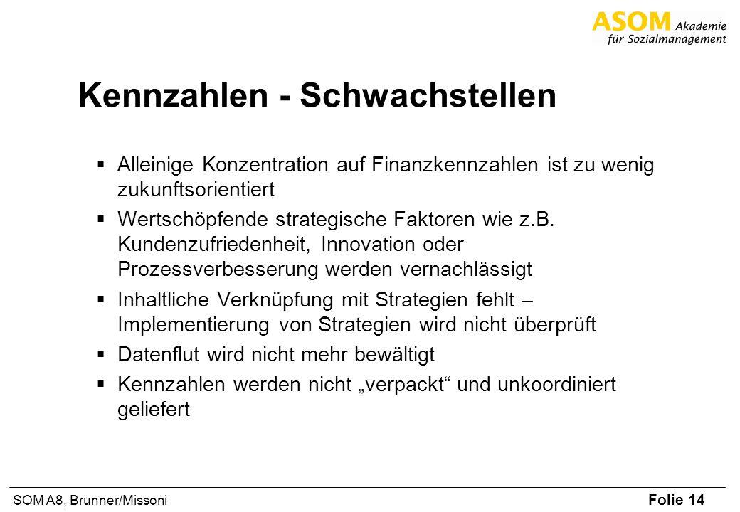 Folie 14 SOM A8, Brunner/Missoni Kennzahlen - Schwachstellen Alleinige Konzentration auf Finanzkennzahlen ist zu wenig zukunftsorientiert Wertschöpfen