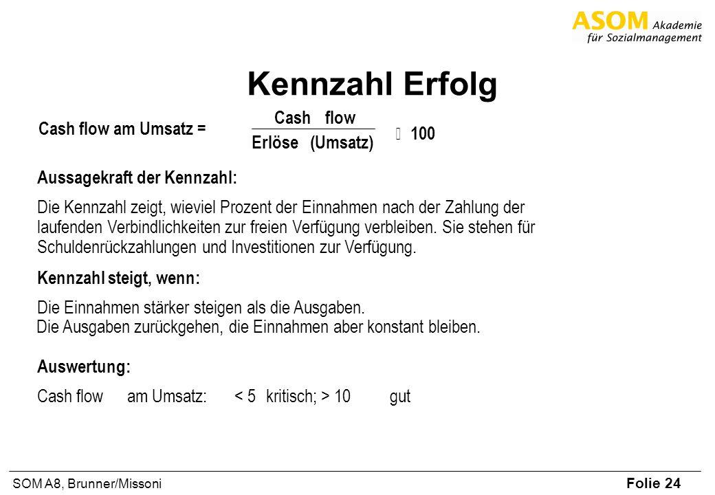 Folie 24 SOM A8, Brunner/Missoni Kennzahl Erfolg Cash flow am Umsatz = Cashflow Erlöse(Umsatz) 100 Aussagekraft der Kennzahl: Die Kennzahl zeigt, wieviel Prozent der Einnahmen nach der Zahlung der laufenden Verbindlichkeiten zur freien Verfügung verbleiben.