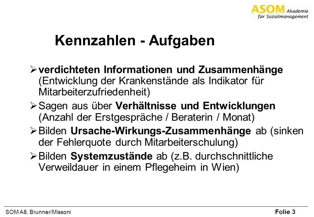 Folie 14 SOM A8, Brunner/Missoni Kennzahlen - Schwachstellen Alleinige Konzentration auf Finanzkennzahlen ist zu wenig zukunftsorientiert Wertschöpfende strategische Faktoren wie z.B.