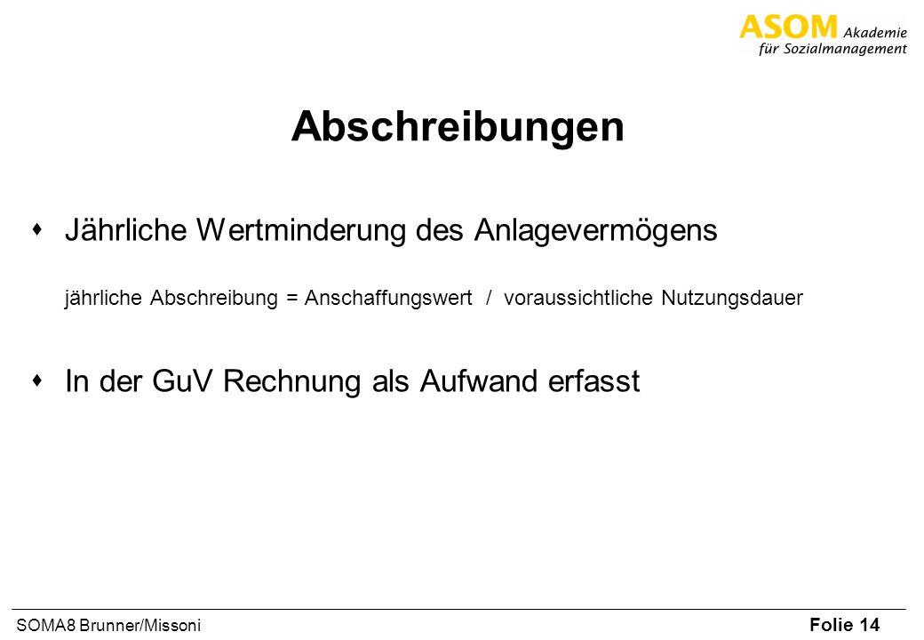 Folie 14 SOMA8 Brunner/Missoni Abschreibungen Jährliche Wertminderung des Anlagevermögens jährliche Abschreibung = Anschaffungswert / voraussichtliche Nutzungsdauer sIn der GuV Rechnung als Aufwand erfasst