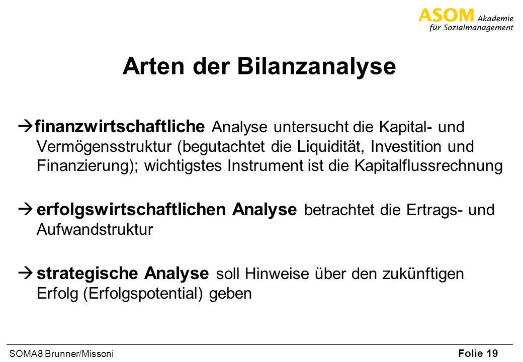 Folie 19 SOMA8 Brunner/Missoni Arten der Bilanzanalyse finanzwirtschaftliche Analyse untersucht die Kapital- und Vermögensstruktur (begutachtet die Li