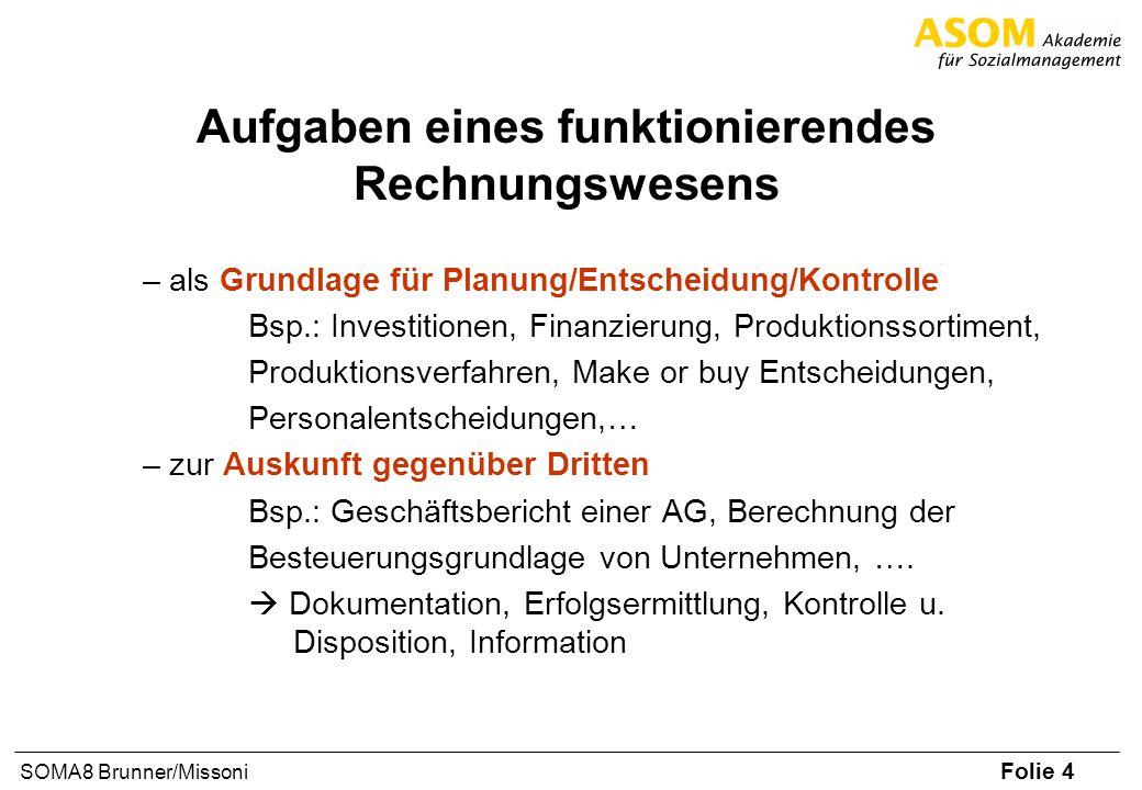 Folie 4 SOMA8 Brunner/Missoni Aufgaben eines funktionierendes Rechnungswesens – als Grundlage für Planung/Entscheidung/Kontrolle Bsp.: Investitionen,