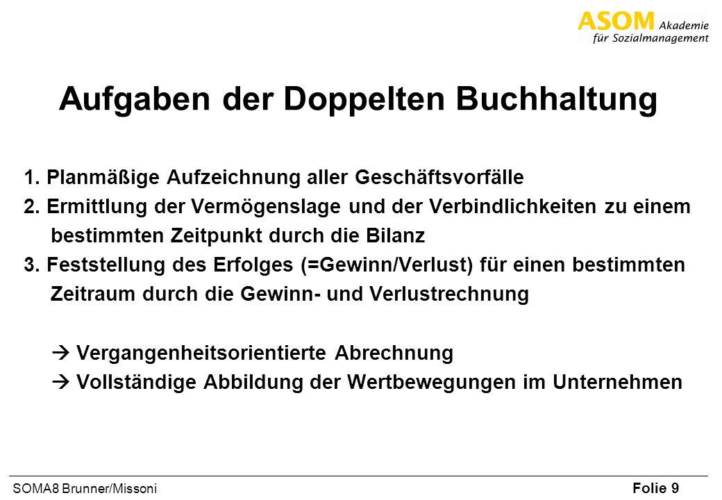 Folie 9 SOMA8 Brunner/Missoni Aufgaben der Doppelten Buchhaltung 1. Planmäßige Aufzeichnung aller Geschäftsvorfälle 2. Ermittlung der Vermögenslage un