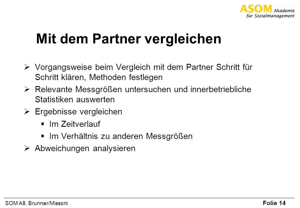 Folie 14 SOM A8, Brunner/Missoni Mit dem Partner vergleichen Vorgangsweise beim Vergleich mit dem Partner Schritt für Schritt klären, Methoden festleg